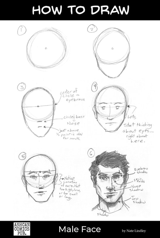 Line drawing of basic shapes to complex shapes of how to draw people (male face) by Nate Lindley.